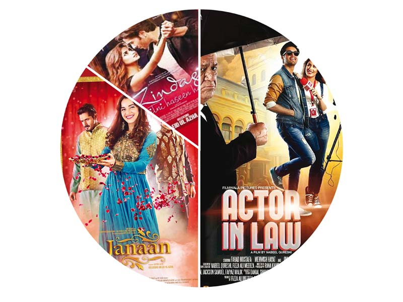 actor in law leads box office on eid