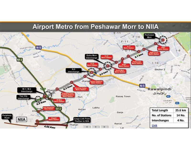 a slide from an nha presentation showing the proposed extension of the metro bus from pesahwar mor to the new islamabad airport photo express