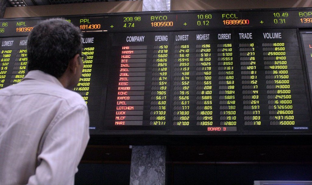 benchmark kse 100 share index loses 110 14 points photo file