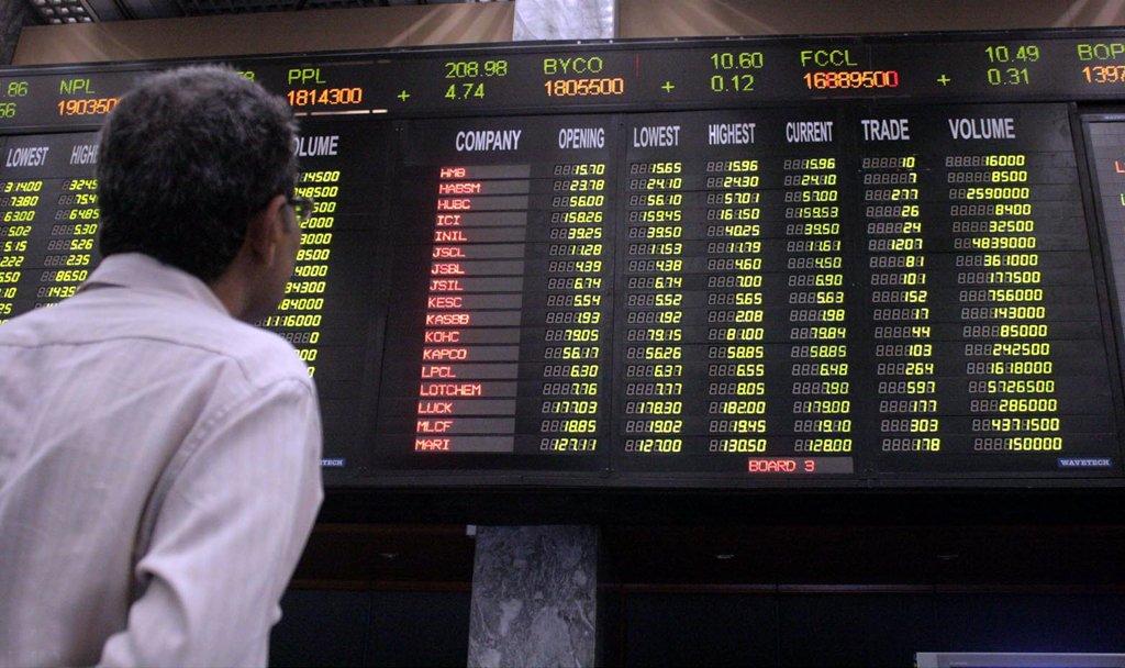 benchmark kse 100 share index gains 40 55 points photo file