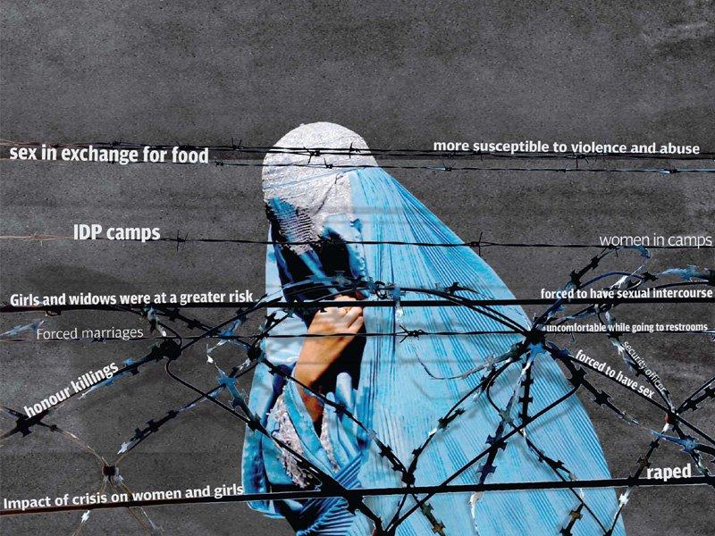 gender violence in swat activists voice concern over surge in honour crimes