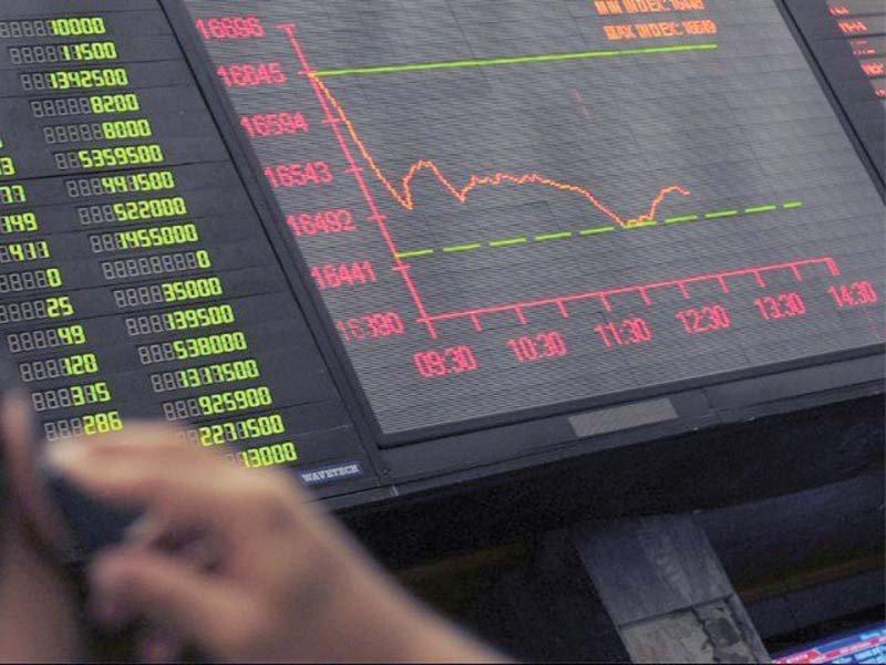 benchmark kse 100 share index falls 0 07 photo express