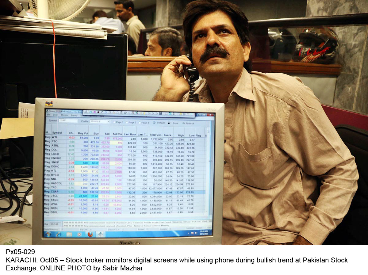market watch kse 100 index recovers finishes few points shy of 46 000