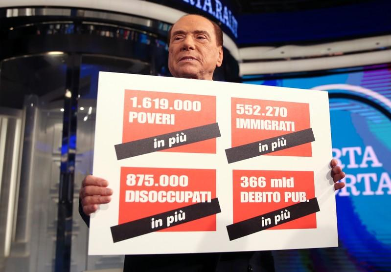 at a television talk show taping in rome during the run up to italy 039 s march 4 general election former prime minister silvio berlusconi holds up a poster warning voters of increasing poverty immigration unemployment and public debt photo reuters