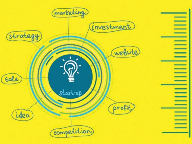emerging market pitching pakistan s startup potential