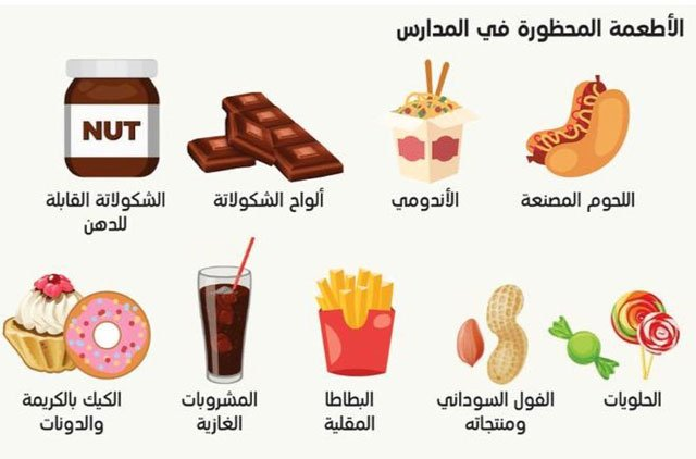 potato chips chocolate banned in uae schools
