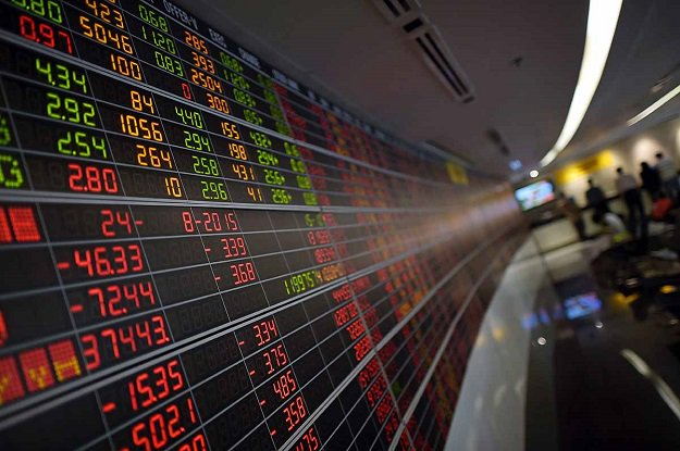 Benchmark index increases 219.64 points to settle at 35,978.16. PHOTO: AFP