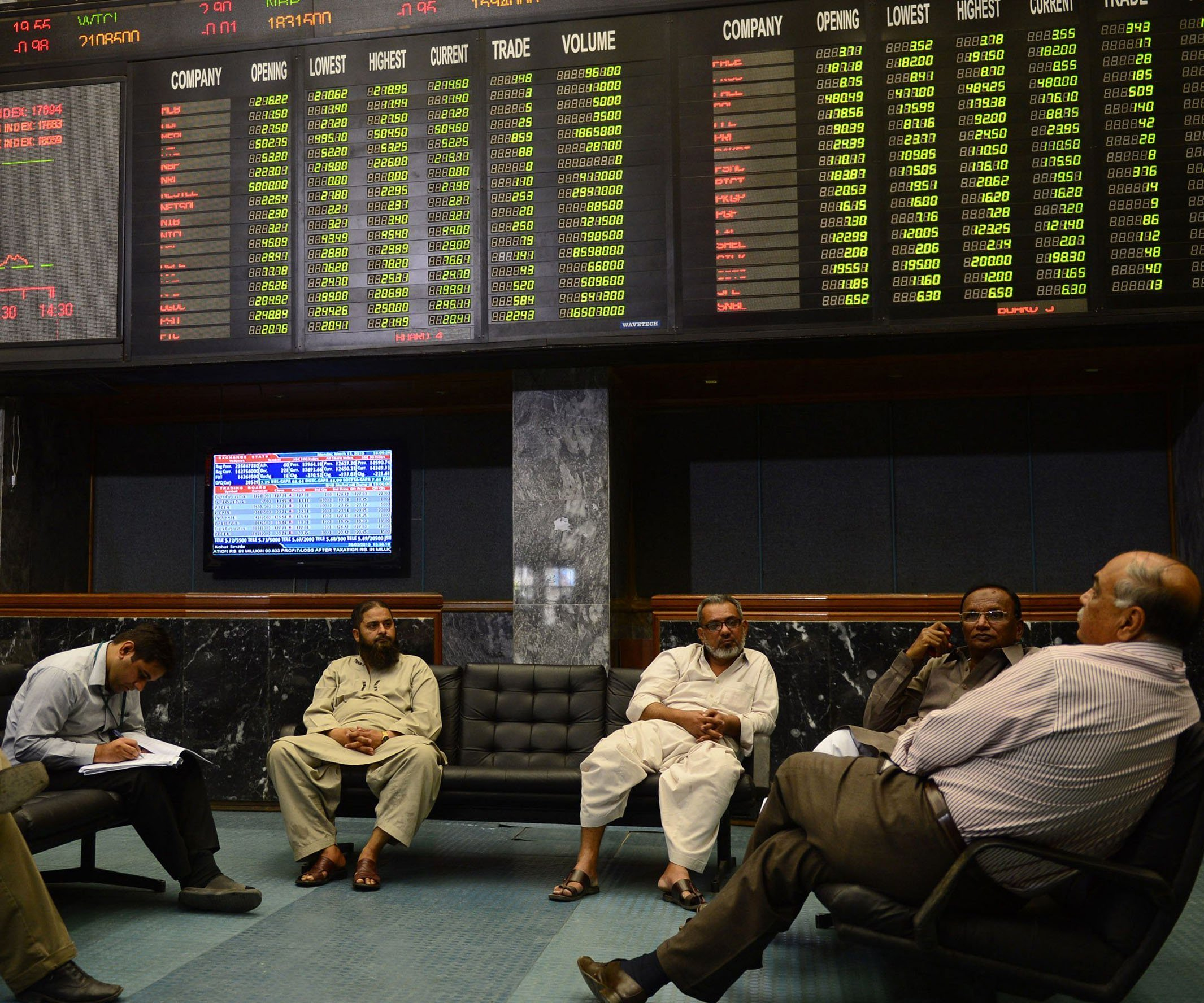 Benchmark index increases 827.67 points to settle at 38,411.56. PHOTO: AFP