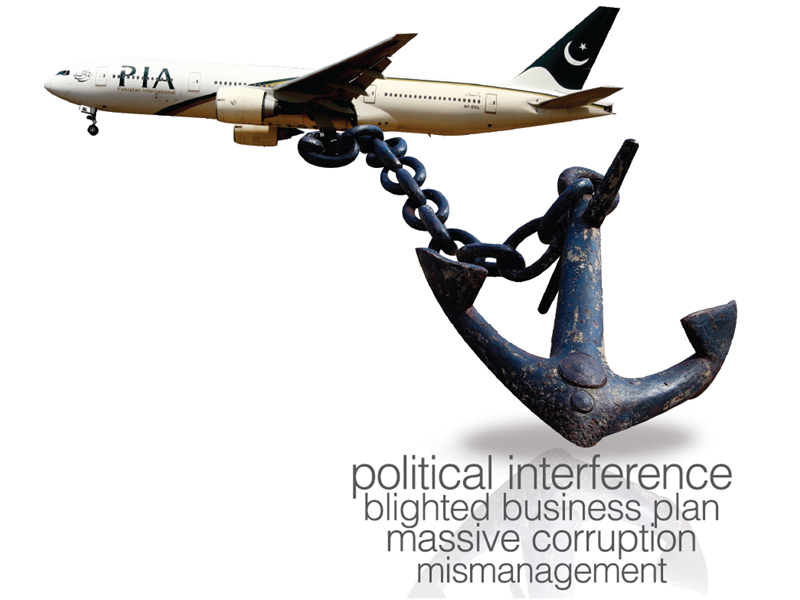 dragged down pia needs to jettison its past to prepare for a better future