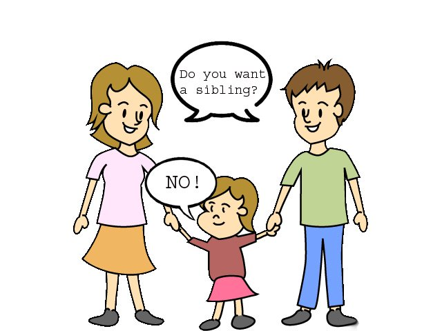 I like being an only child; I get all the attention and my personal space. I usually do get what I want.