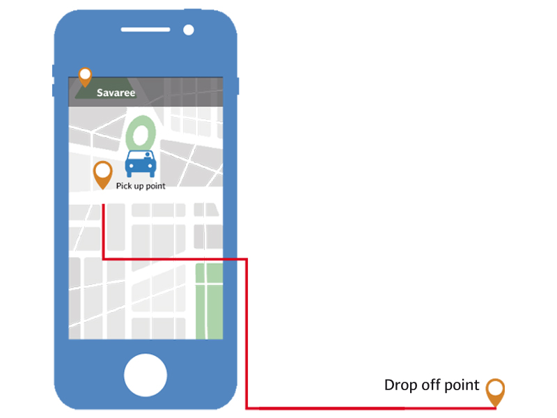 the mobile phone app offers a platform to those seeking rides with people willing to drive