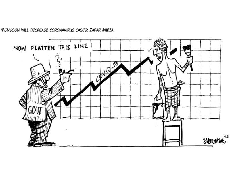 comic wisdom by sabir nazar july 2020